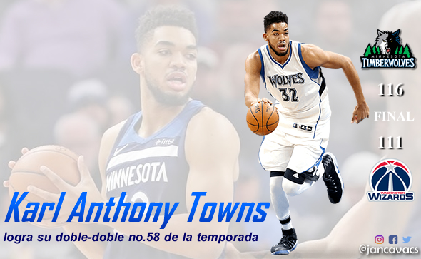 Karl Anthony Towns
